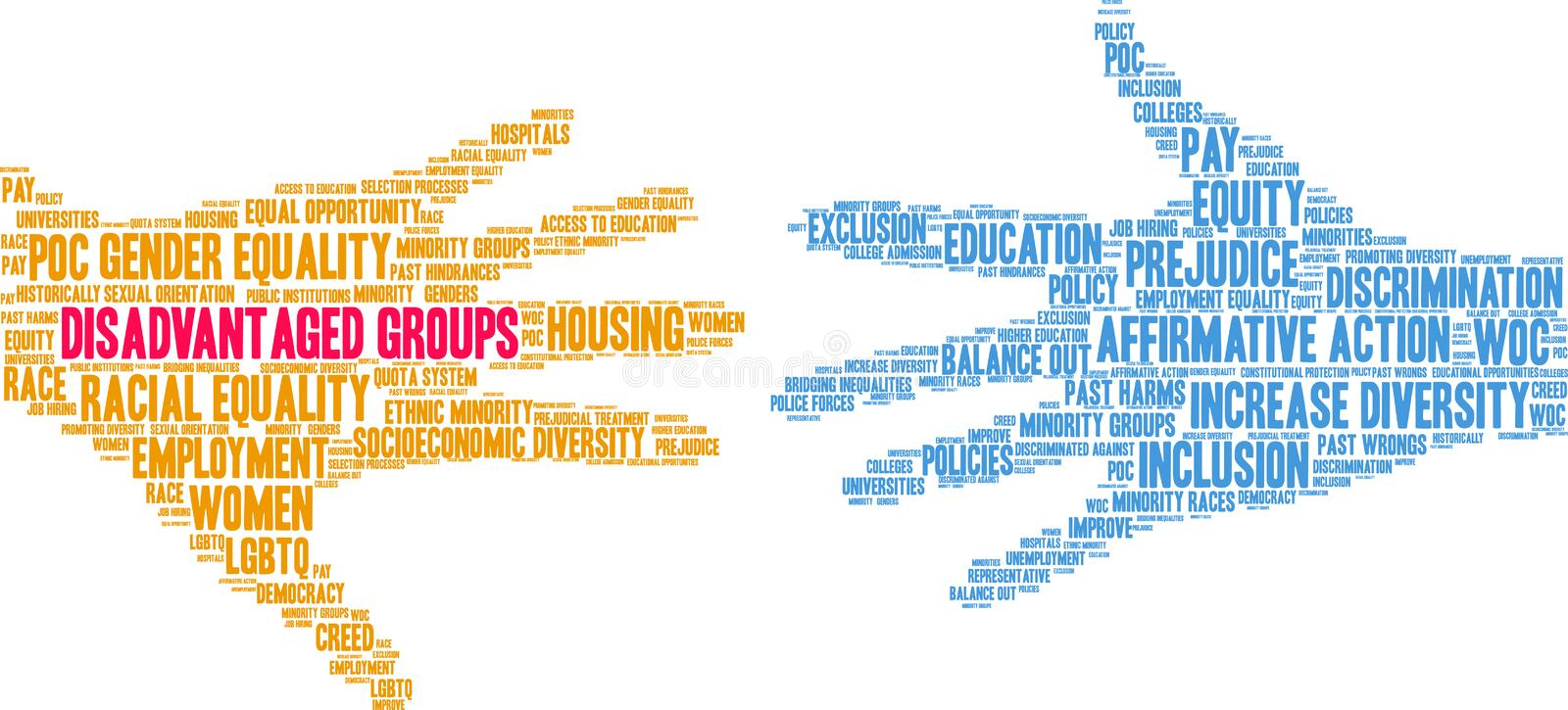 Disadvantaged Groups Word Cloud. On a white background stock illustration