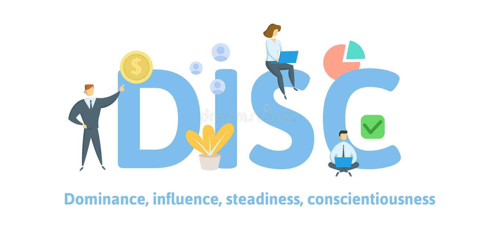 DISC, Dominance, Influence, Steadiness, Conscientiousness. Concept with keywords, letters, and icons. Flat vector. DISC, Dominance, Influence, Steadiness royalty free illustration
