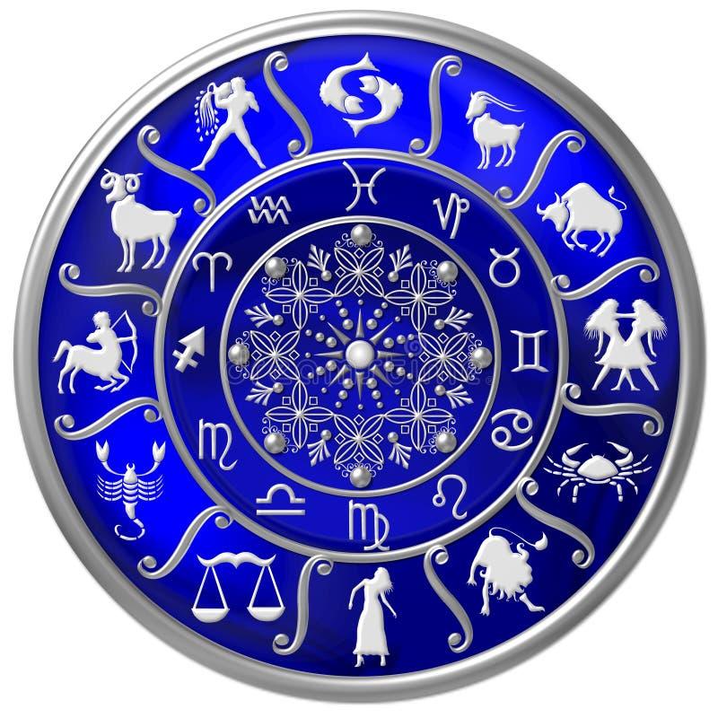 Disco blu dello zodiaco con i segni ed i simboli royalty illustrazione gratis