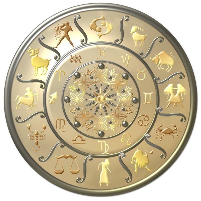 Disco dello zodiaco della perla con i segni ed i simboli illustrazione di stock