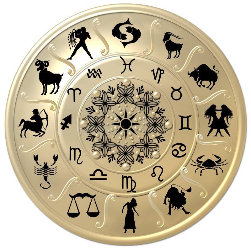 Disco do zodíaco ilustração royalty free