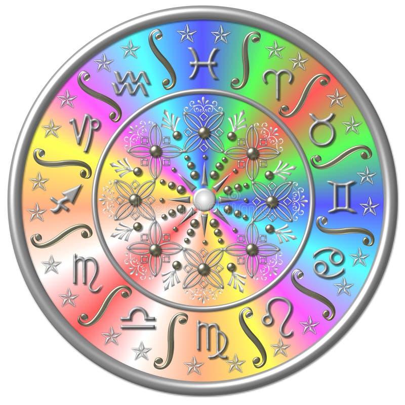 Disco do zodíaco do arco-íris ilustração royalty free
