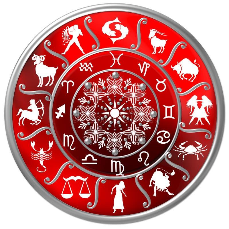 Disco rosso dello zodiaco con i segni ed i simboli illustrazione di stock
