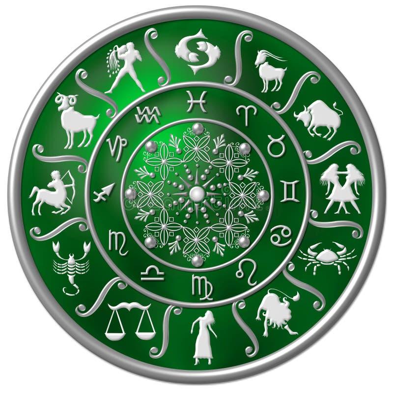 Disco verde do zodíaco ilustração royalty free