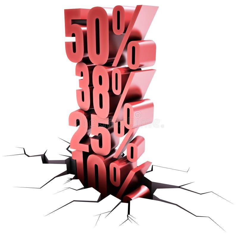 Discount Over Discount