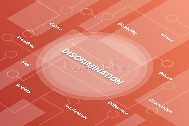 Discrimination concept words isometric 3d word text concept with some related text and dot connected - vector. Illustration royalty free illustration