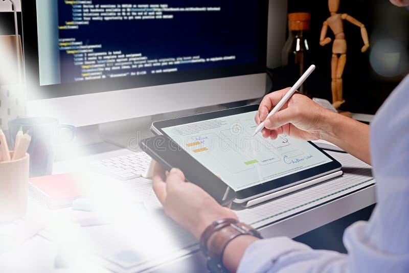 Diseñador de Ui UX que trabaja en la disposición de la tableta para el móvil del uso imagen de archivo libre de regalías