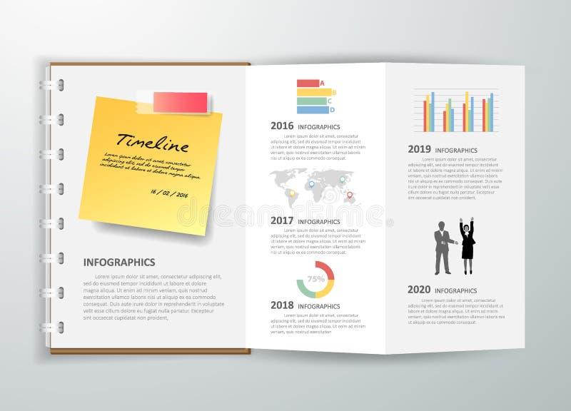 Diseñe un libro de la cronología infographic para el concepto del negocio stock de ilustración