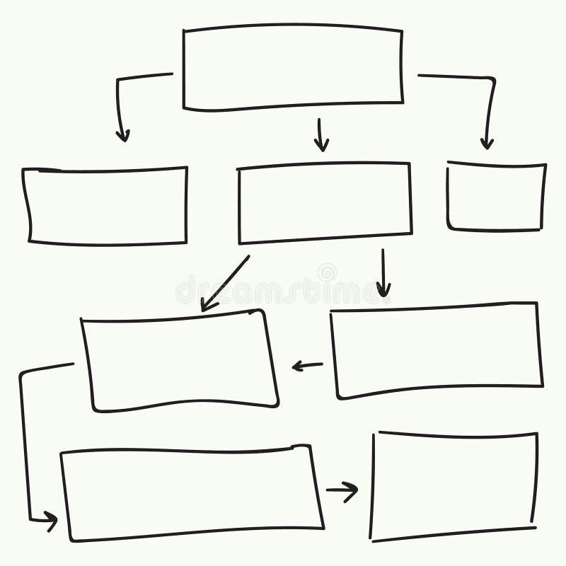 Diseño abstracto del vector del organigrama libre illustration