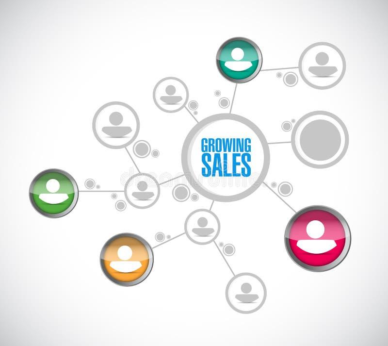 Diseño cada vez mayor del ejemplo del enlace de red de las ventas ilustración del vector