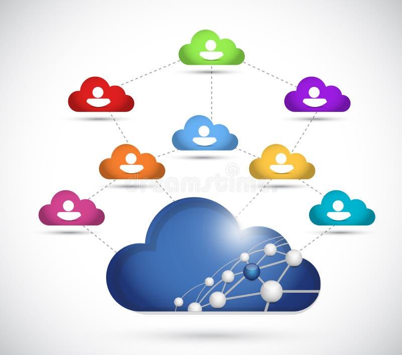 diseño computacional del ejemplo de la red de la gente de la nube ilustración del vector