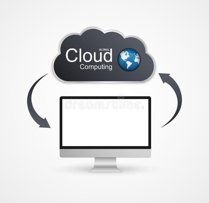 Diseño de concepto computacional de la nube ilustración del vector