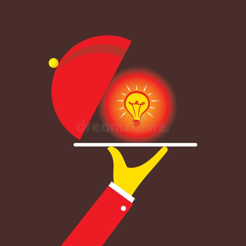 Diseño de concepto de la idea de la porción ilustración del vector