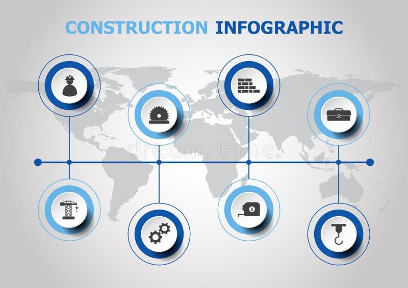 Diseño de Infographic con los iconos de la construcción ilustración del vector