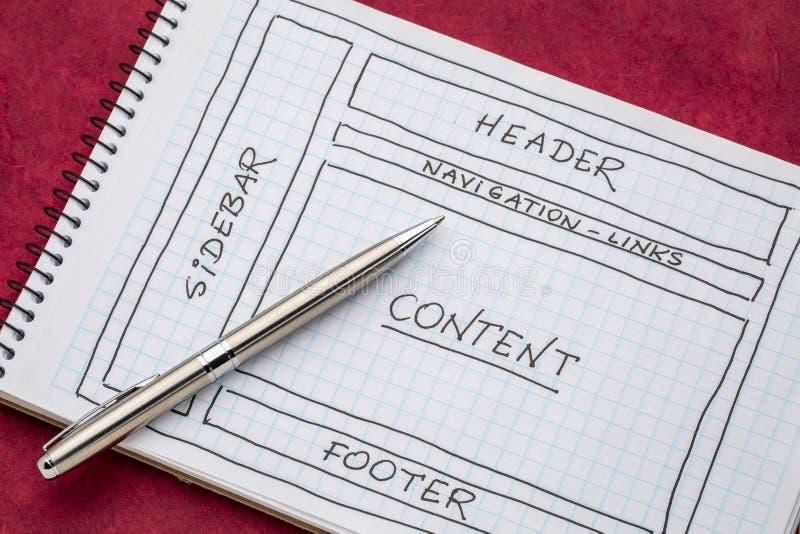 Diseño de la disposición del Web site imagen de archivo