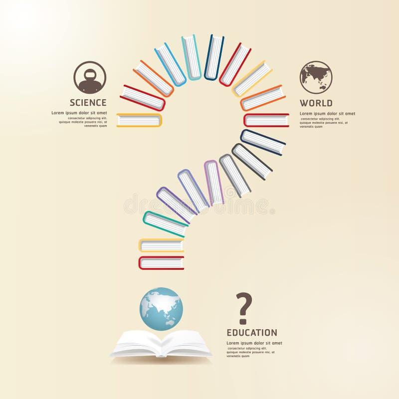 Diseño de la educación de los libros de las preguntas ejemplo del vector del concepto ilustración del vector