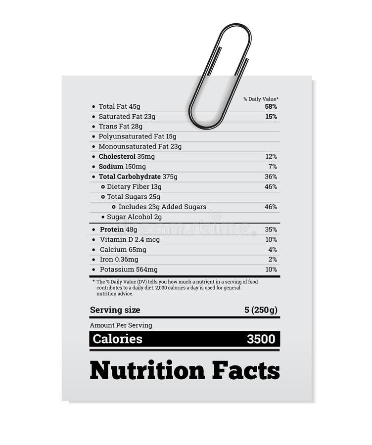 Diseño de la etiqueta de los hechos de la nutrición con un clip de papel Vector ilustración del vector