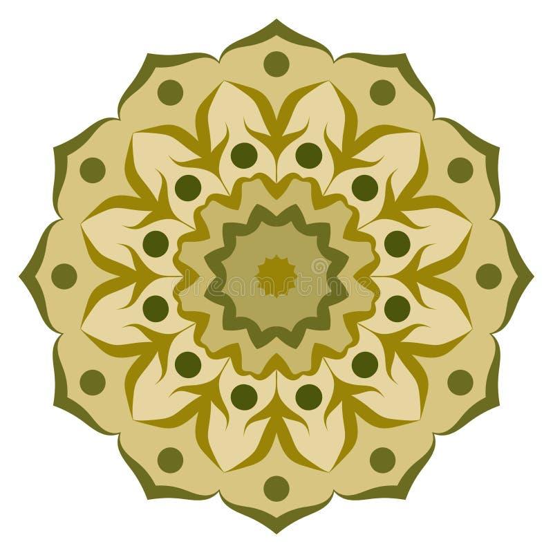 Diseño de la mandala, elementos decorativos del vintage, fondo ornamental del garabato ilustración del vector