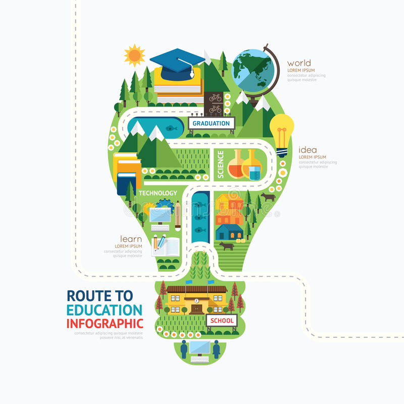 Diseño de la plantilla de la educación de Infographic aprenda el vector del concepto stock de ilustración