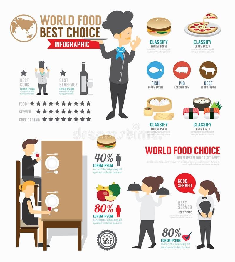 Diseño de la plantilla del mundo de la comida de Infographic vector del concepto stock de ilustración