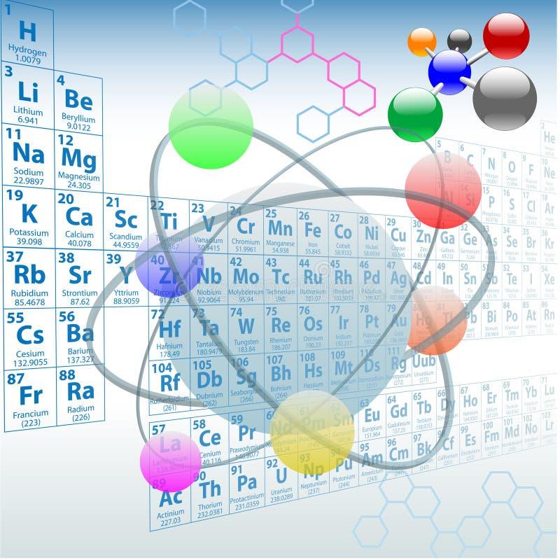 Diseño de la química del vector periódico de los elementos atómicos stock de ilustración