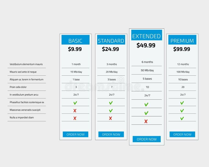 Diseño de la tabla de la tasación del web para el negocio ilustración del vector