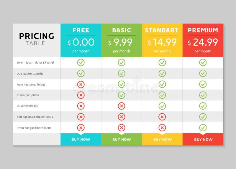 Diseño de la tabla de la tasación para el negocio Web hosting o servicio del plan del precio Comparación de la carta de la tabla  ilustración del vector