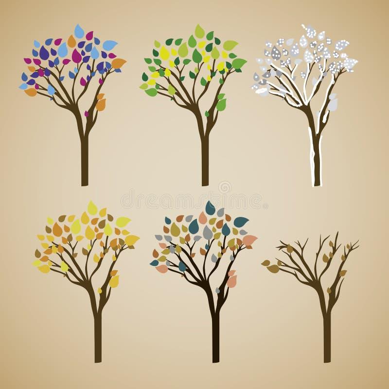 Diseño de los árboles ilustración del vector