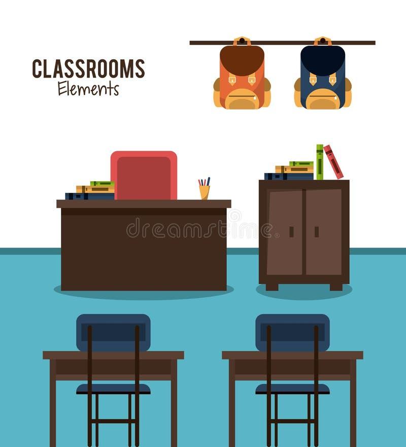 Diseño de los elementos de la sala de clase ilustración del vector