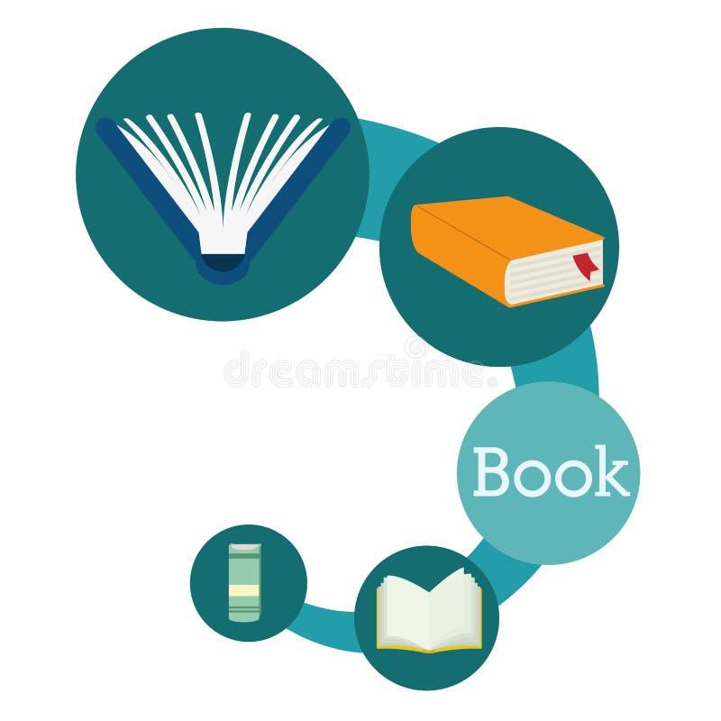 Download Diseño De Los Iconos Del Libro Y Del Aprendizaje Electrónico Ilustración del Vector - Ilustración de internet, electrónico: 64200389