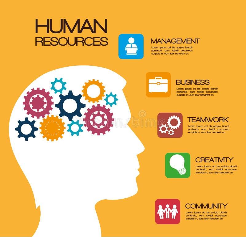 Diseño de los recursos humanos ilustración del vector