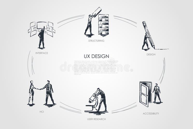 Diseño de UX, estructurando, investigación del usuario, experiencia del usuario, hci, estructurando stock de ilustración