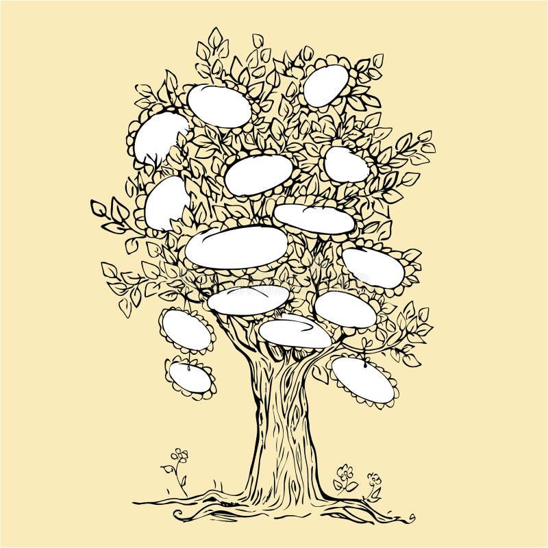 Diseño Del árbol De Familia Con Los Marcos Vacíos Ilustración del ...