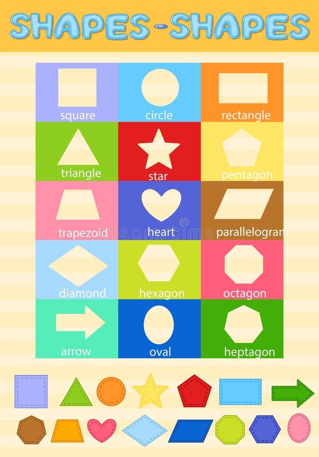 Diseño del cartel de la matemáticas para las formas ilustración del vector