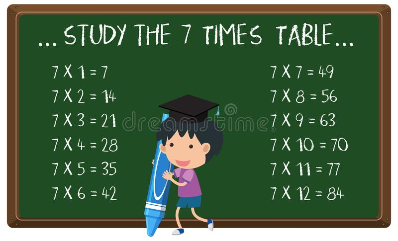 Diseño del cartel de la matemáticas para la tabla de siete veces stock de ilustración