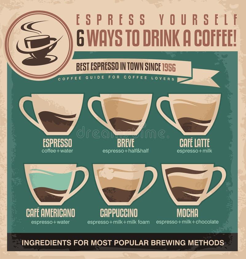 Diseño del cartel del café de la guía de los ingredientes del café express del vintage stock de ilustración