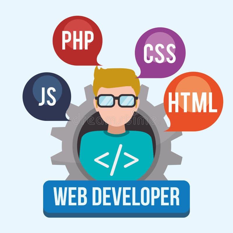 Diseño del desarrollador de web libre illustration