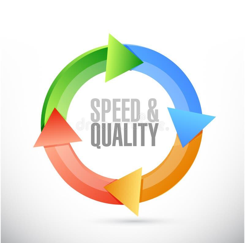 diseño del ejemplo de la muestra de la velocidad y del ciclo de la calidad ilustración del vector