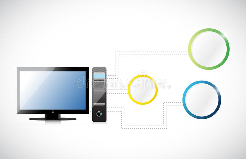 Diseño del ejemplo del diagrama de la red de ordenadores libre illustration