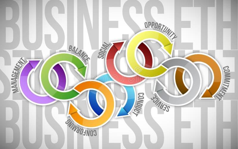 Diseño del ejemplo del diagrama del ciclo de la ética empresarial ilustración del vector