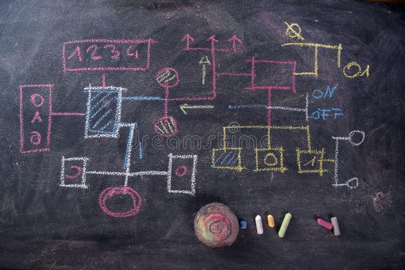 Diseño del esquema del organigrama imagen de archivo
