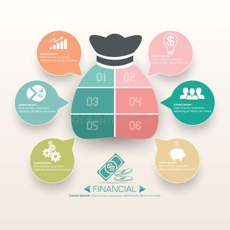 Diseño financiero de la plantilla de Infographics del negocio libre illustration