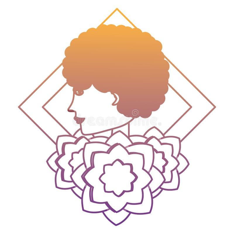Diseño floral del marco libre illustration