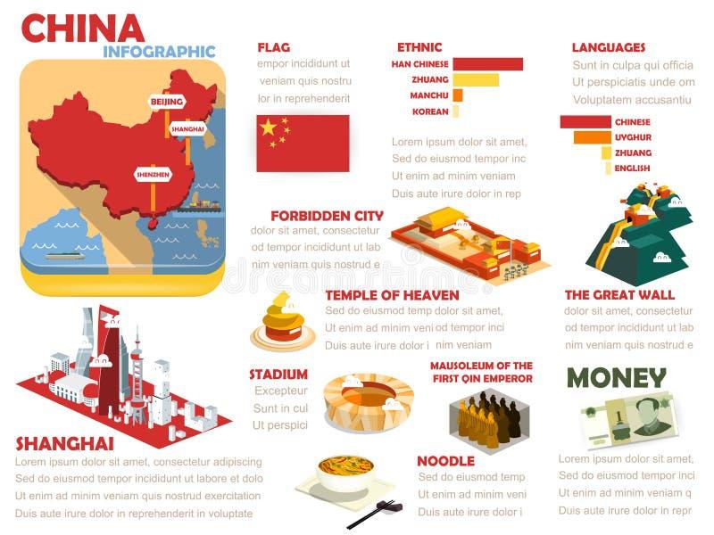 Diseño gráfico de la información hermosa de China libre illustration