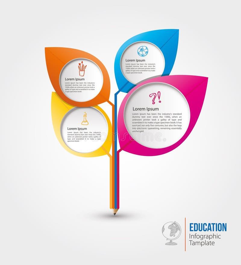Diseño gráfico de la plantilla de la información de la educación stock de ilustración