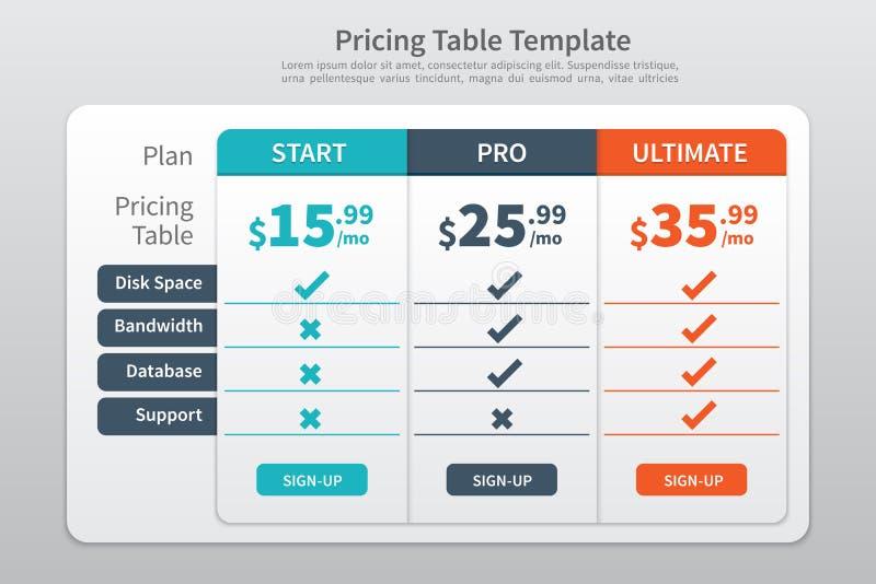 Diseño gráfico de la plantilla de la tabla de la tasación libre illustration