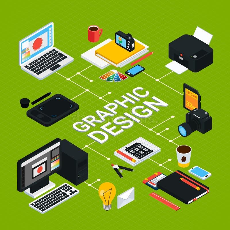 Diseño gráfico Infographics ilustración del vector