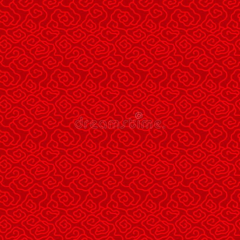 Diseño inconsútil del vector del fondo del modelo de la nube china roja del vintage ilustración del vector