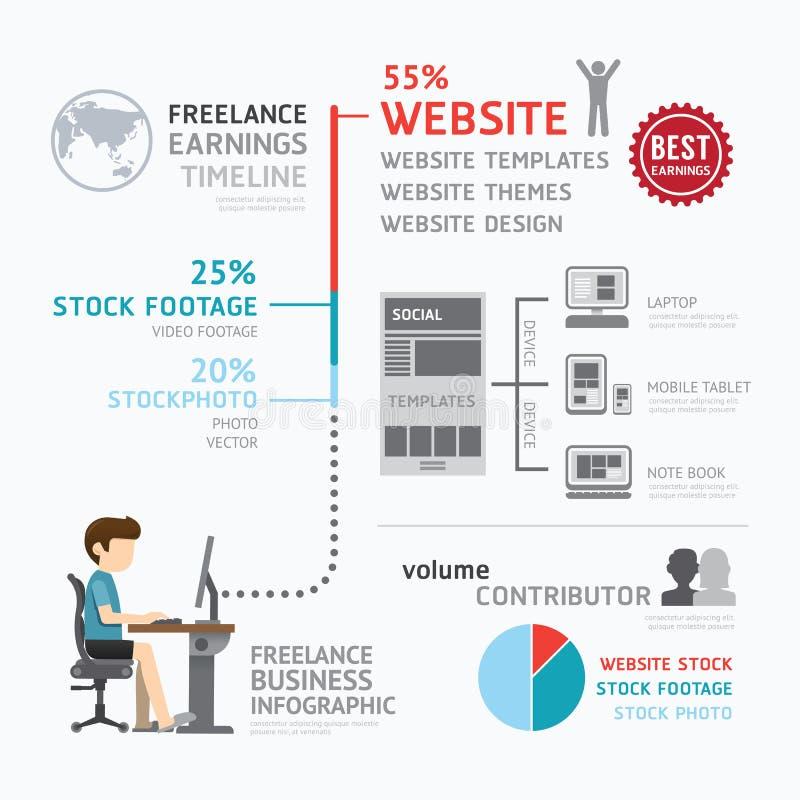 Diseño independiente de la plantilla de la ganancia del negocio de Infographic libre illustration