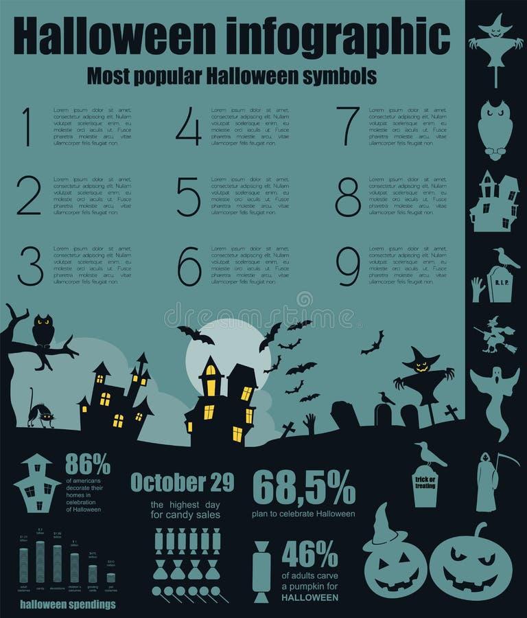 Diseño infographic de Halloween libre illustration